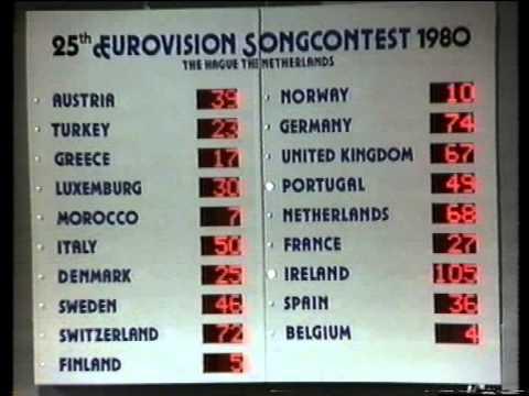Eurovision 1980 Scoreboard